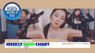 Weekly KPOP Chart 1-5 [2020.01.13-01.19]