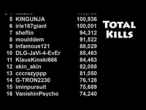 GTA 4 | Enhanced Turf War leaderboards | K/D, Kill Average, Total Kills, and more.