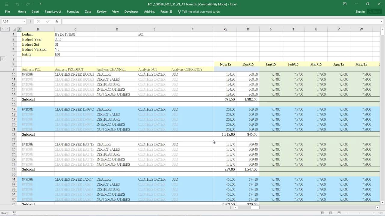 active budget form for global trade budgeting youtube