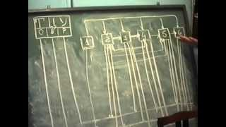 Теория урока и его педагогический анализ. Часть XV  part4