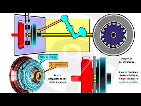 INTRODUCCIÓN A LA TECNOLOGÍA DEL AUTOMÓVIL - Módulo 8 (2/20)