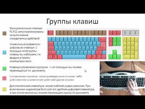 Основные блоки компьютера Компьютеры Сайт о правильных