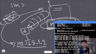 CCNA 2.1 :    وتقسيماته (IP)  عنوان ال