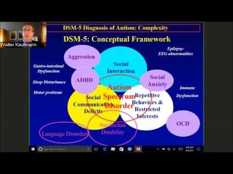 Diagnostic Criteria for Autism: DSM-5 and Beyond