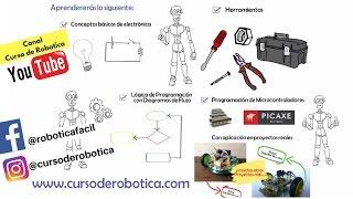 Como hacer un Robot
