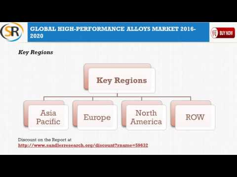 2020 High-performance Alloys Market Analysis and Forecasts New Research Report