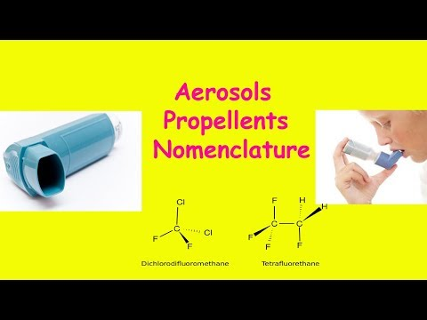 Pharmaceutical aerosols propellents nomenclature|By Muhammad Nasir Pharmacist