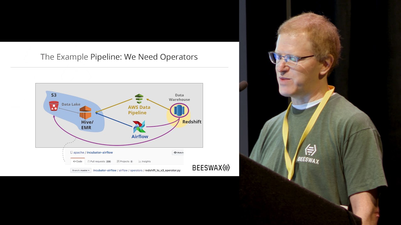 Data Pipeline Frameworks: The Dream and the Reality | Data Council NYC '18