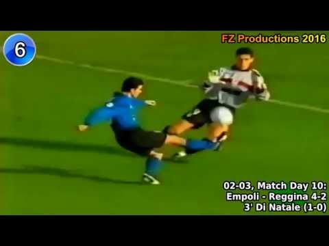 Antonio Di Natale - 209 goals in Serie A (part 1/4): 1-44 (Empoli, Udinese 2002-2007)