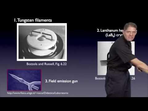 Part 1: Electron Guns - G. Jensen