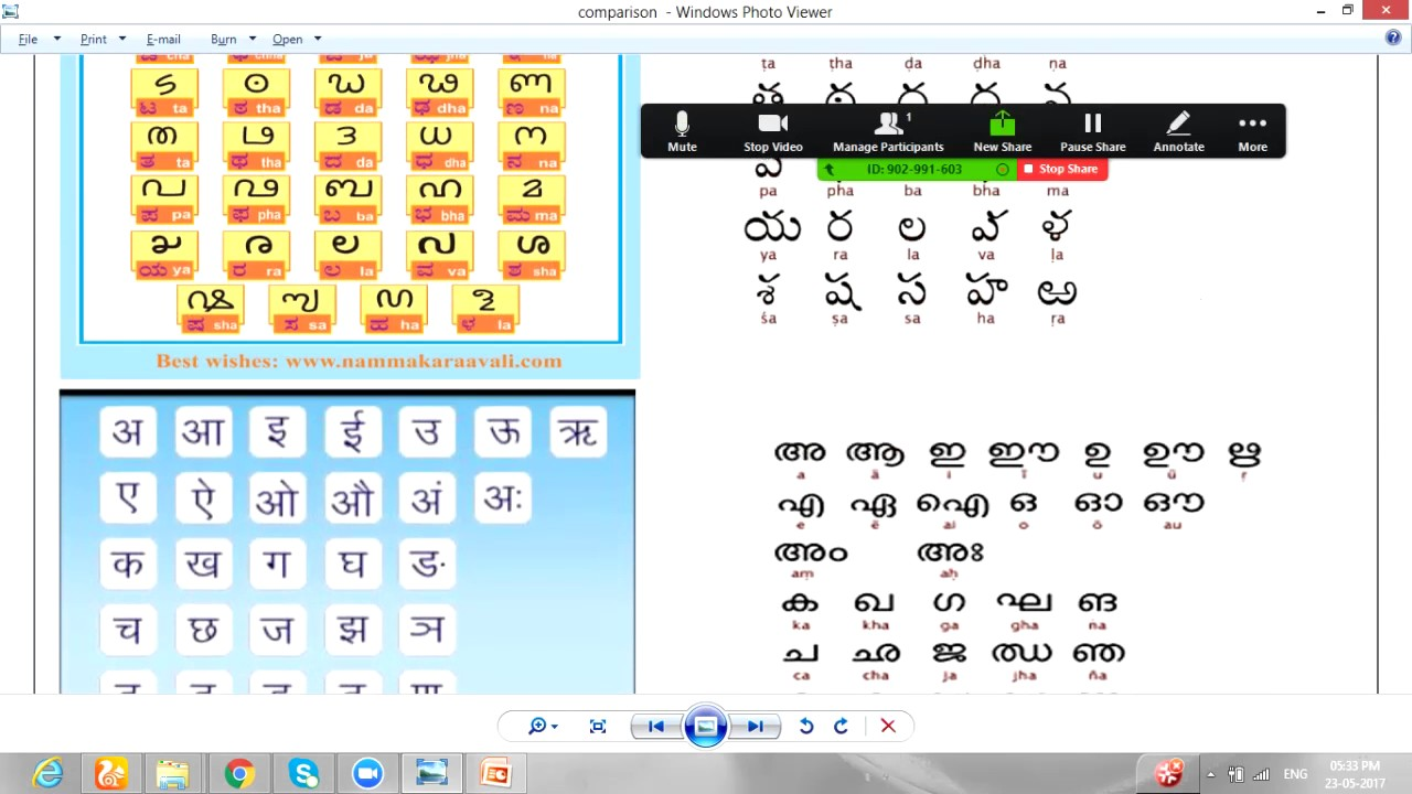 Description of the kannada language.
