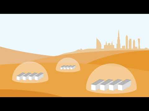 A roadmap for the first human colony in Mars | ACCIONA