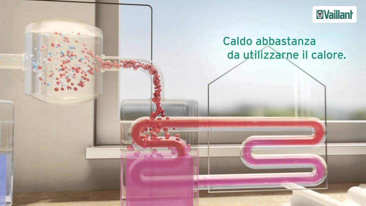 Asciugatrice a Pompa di Calore - Migliori Prodotti 2020 e ...