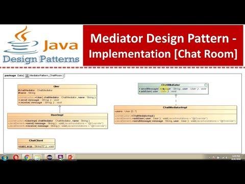 Mediator Design Pattern - Implementation [Chat Room]