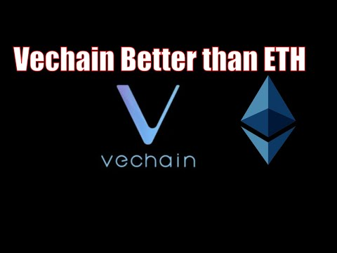 Crypto.com Card in trouble?, Vechain better than Ethereum
