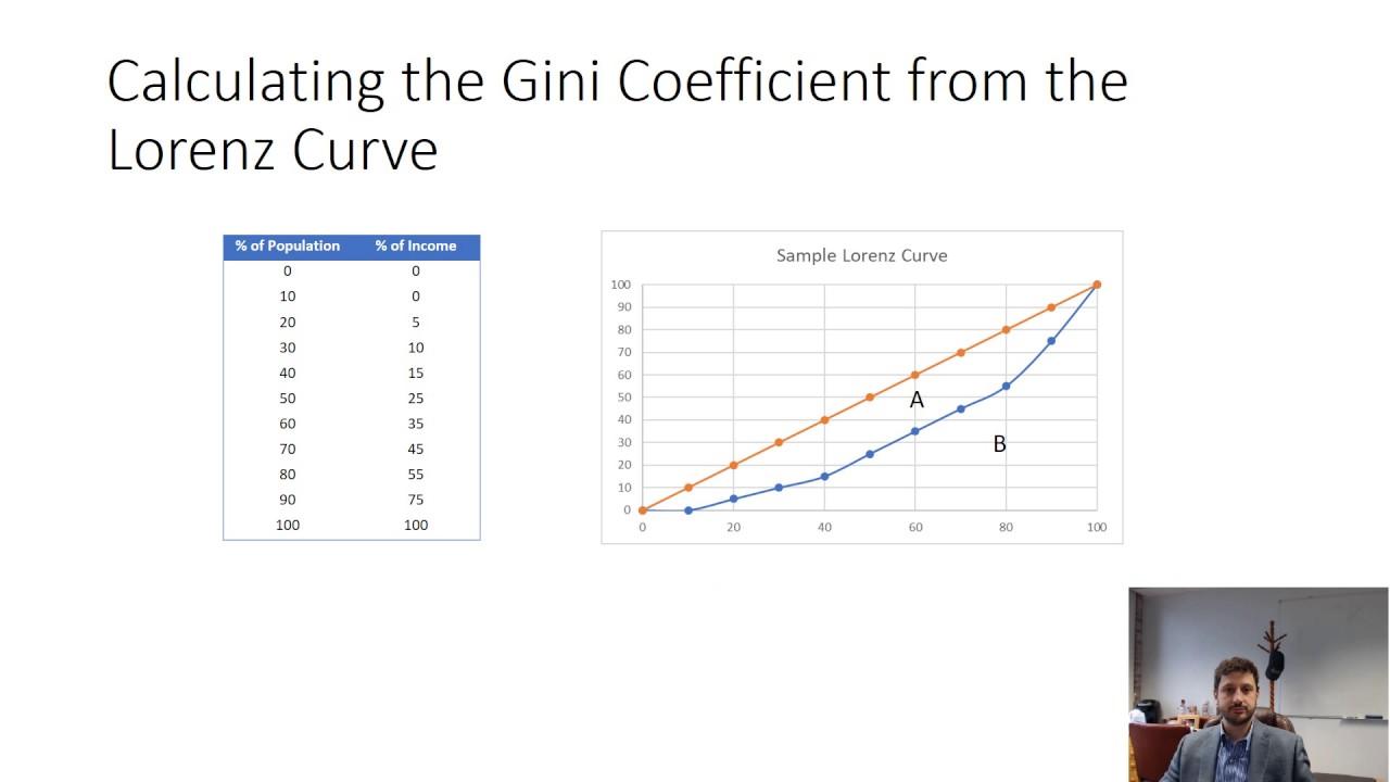 GINI COEFFICIENT CALCULATOR EBOOK DOWNLOAD