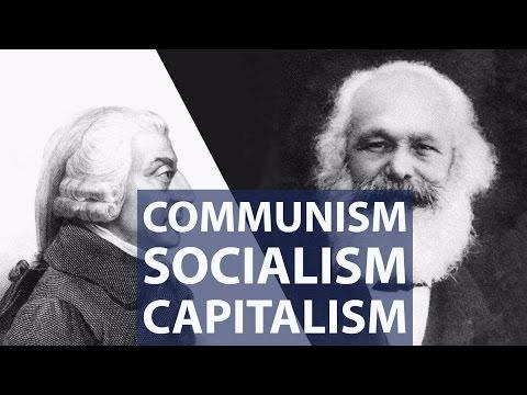 Socialism Communism Capitalism Fascism - Philosophy optional - UPSC/IAS