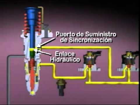 Cummins Sistema De Combustible Isx 03 Youtube