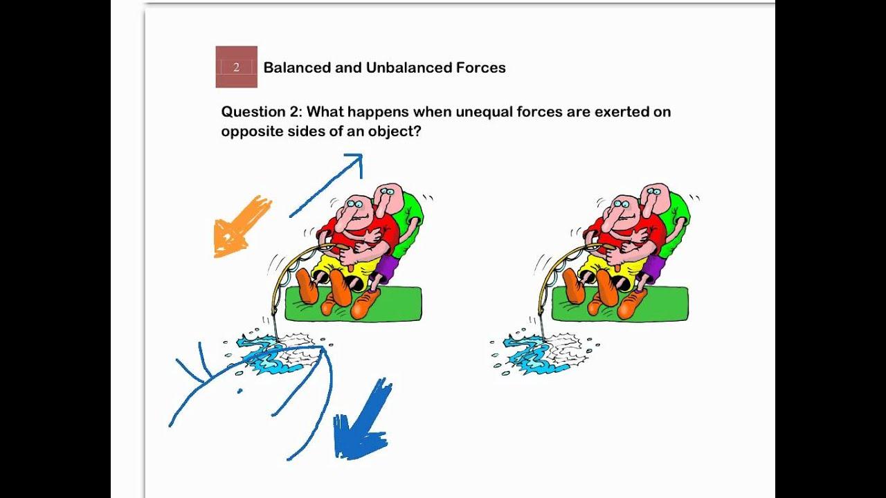 Balanced and Unbalanced Forces YouTube – Balanced and Unbalanced Forces Worksheet