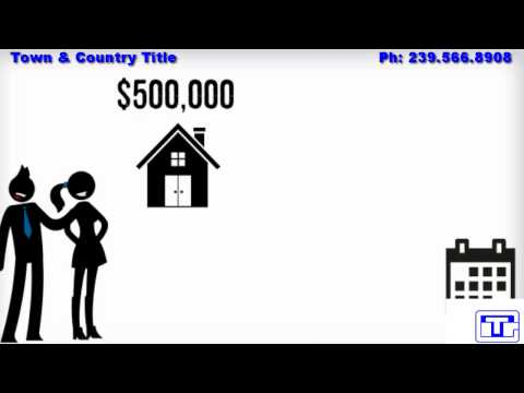 Town & Country Title - What is Equity?