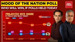 NDA Or UPA: Who Will Win, If Lok Sabha Elections Held Today? | Mood Of The Nation 2020