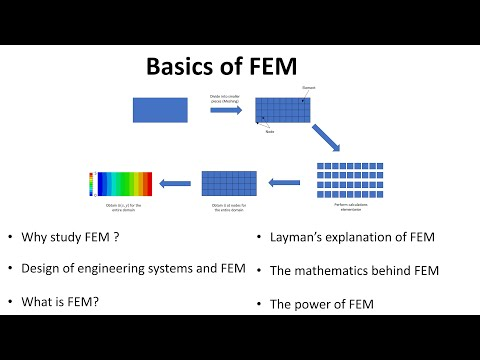 Introduction To Finite Element Method (FEM) For Beginners