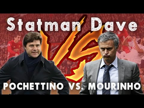 POCHETTINO'S 4-2-3-1 VS. MOURINHO'S PARKED BUS | TOTTENHAM VS. MANCHESTER UNITED