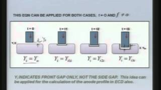 Mod-01 Lec-09 Advanced Machining Processes