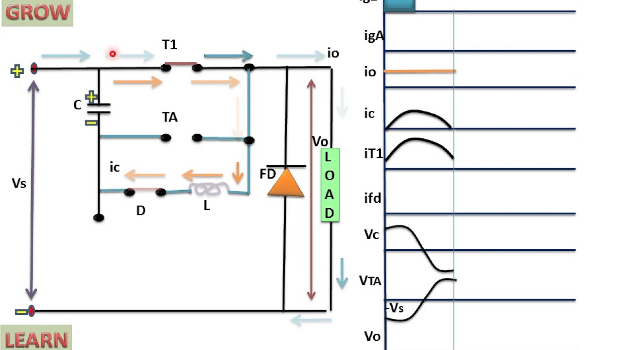 medium resolution of voltage commutated chopper mode1 and mode2 voltage commutated chopper