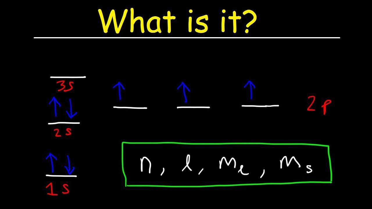 aufbau s principle hund s rule pauli s exclusion principle electron configuration chemistry [ 1280 x 720 Pixel ]