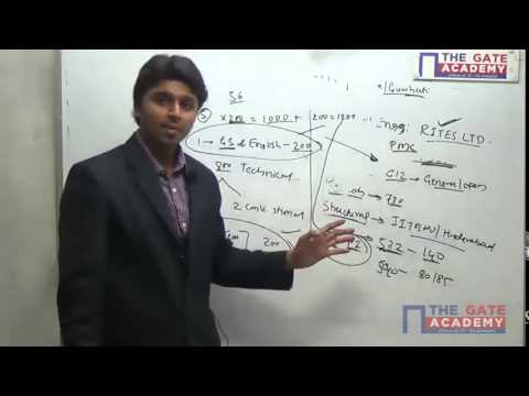 Civil Engineering Video | Post GATE Guidance for M.Tech in IIT/NIT & PSU jobs