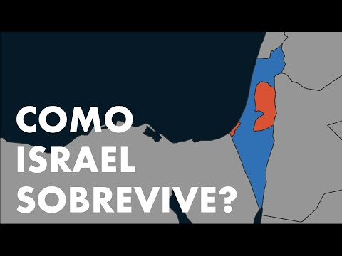 GEOPOLÍTICA DE ISRAEL   Heni Ozi Cukier