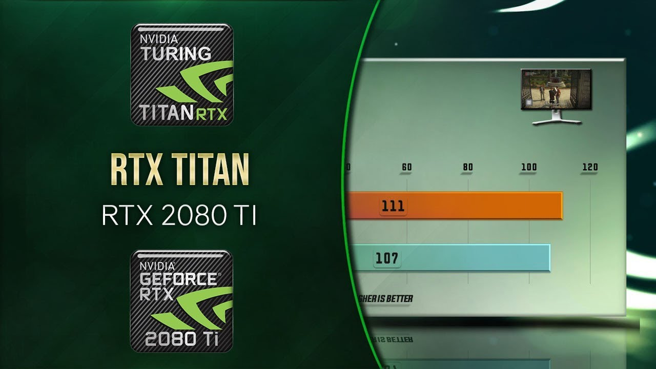 RTX TITAN vs RTX 2080 Ti Tests – 53 Benchmarks – 1080p | 1440p | 4K