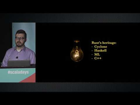 Keynote - Rust: confident, productive systems programming   by Aaron Turon