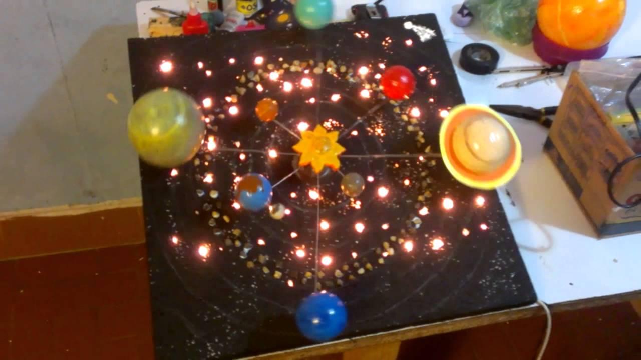 Como Hacer Una Maqueta Del Sistema Planetario Solar Con Material Reciclable
