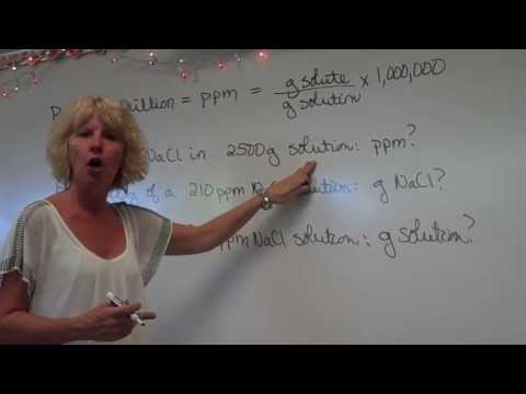 Introduction to Calculating the Parts per Million  (ppm) Concentration