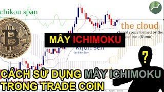 Phân tích kỹ thuật P13 | Hướng dẫn sử dụng Mây ichimoku trong Trade Coin