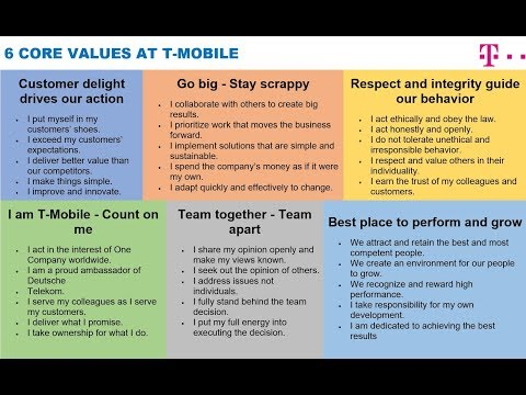 6 CORE VALUES AT T-MOBILE via John Legere