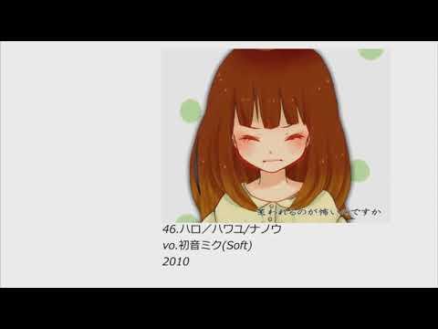 【Vocaloid カバー】My Favorite Vocaloid Song Medley EXTEND 【Vocaloid all Stars】