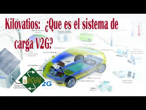 KILOVATIOS: ¿Que es el sistema de carga V2G?
