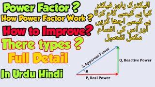 What is Power Factor in Hindi Urdu very easily explain