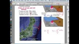 1:3 Fluid Properties - Wave Speeds, Viscosity, Vapor Pressure, Surface Tension