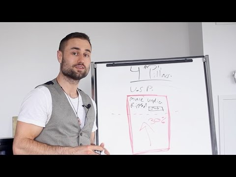 How to Start an Online Business | Six Steps to Success Online