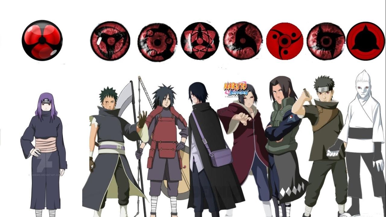 Naruto Tutti I Possessori Utilizzatori Dello Sharingan Youtube