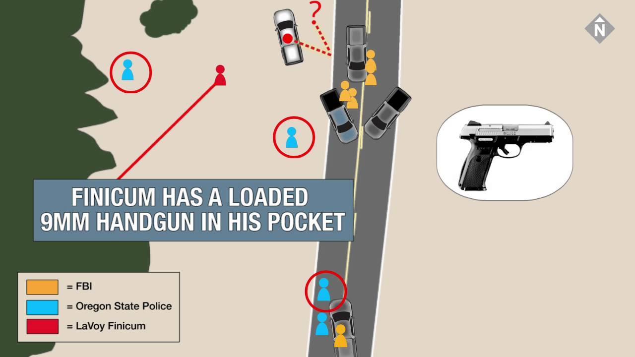 LaVoy Finicum shooting: An animated diagram