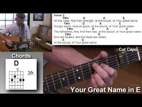 Your Great Name Ukulele chords by Natalie Grant - Worship Chords