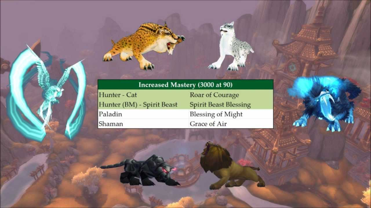 Hunter Pet Buffs Debuffs And Utility Abilities In Mop Youtube