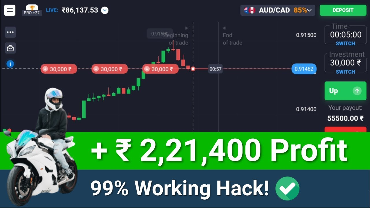 Quotex 99% Working Hack (Trend Is Friend)   ₹2,21,400 Profit In Live Account Trading With Proof