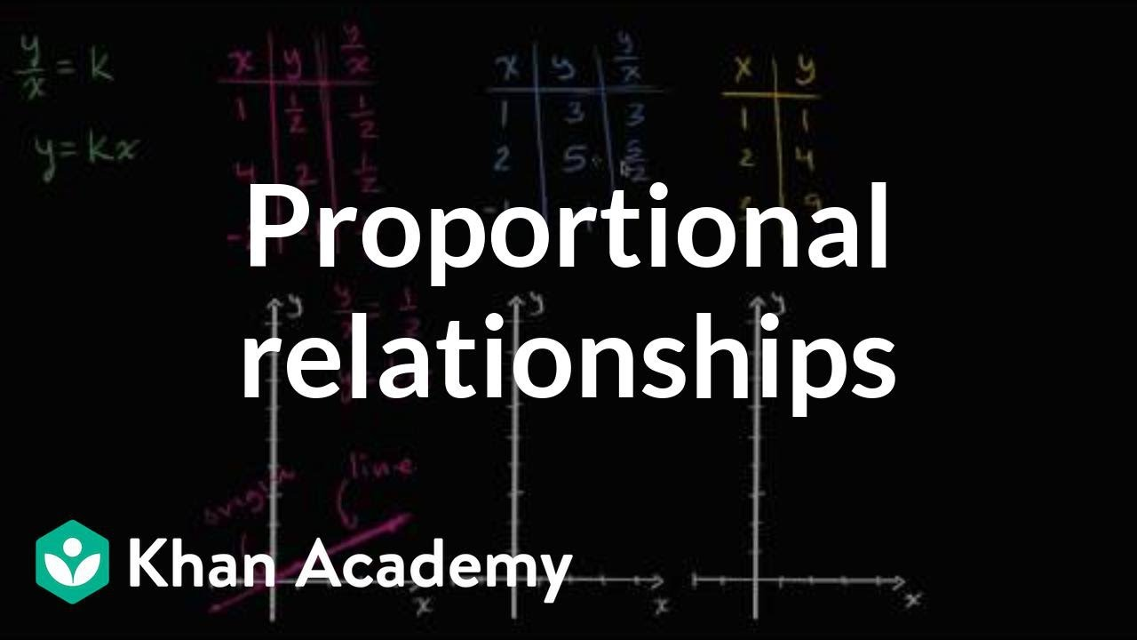 medium resolution of Proportional relationships: graphs (video)   Khan Academy