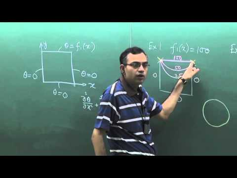 Lecture 14: Unsteady State Heat Conduction